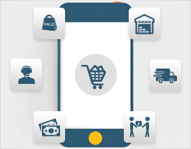 m commerce retail industry customer baground